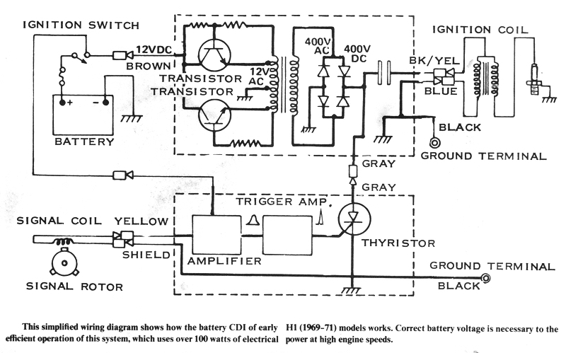 No Battery Capacitor Motorcycle Wiring Diagram from www.kawatriple.com